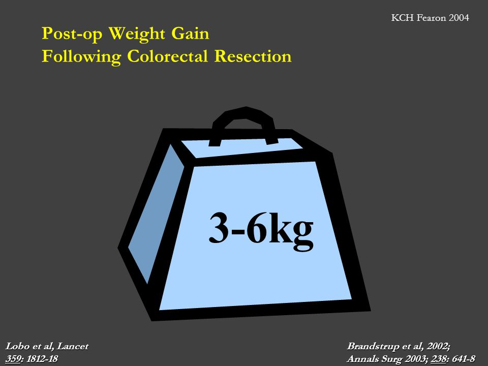 Post-op Weight Gain Following Colorectal Resection