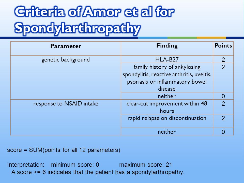 Criteria of Amor et al for Spondylarthropathy