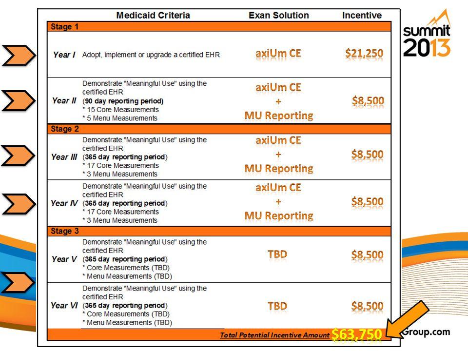 $63,750 axiUm CE $21,250 axiUm CE + MU Reporting $8,500