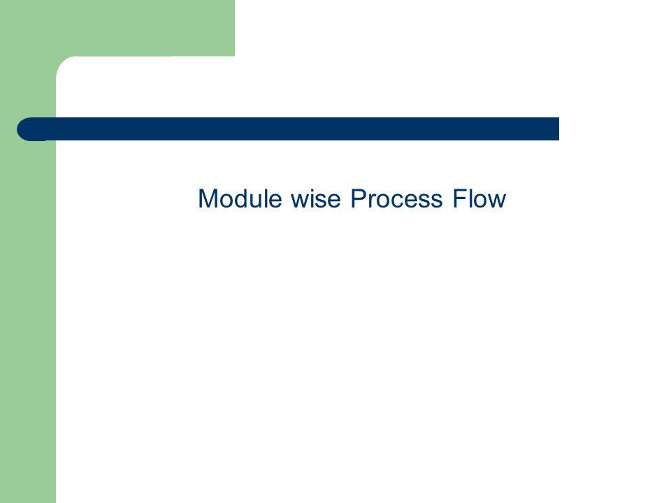 Module wise Process Flow