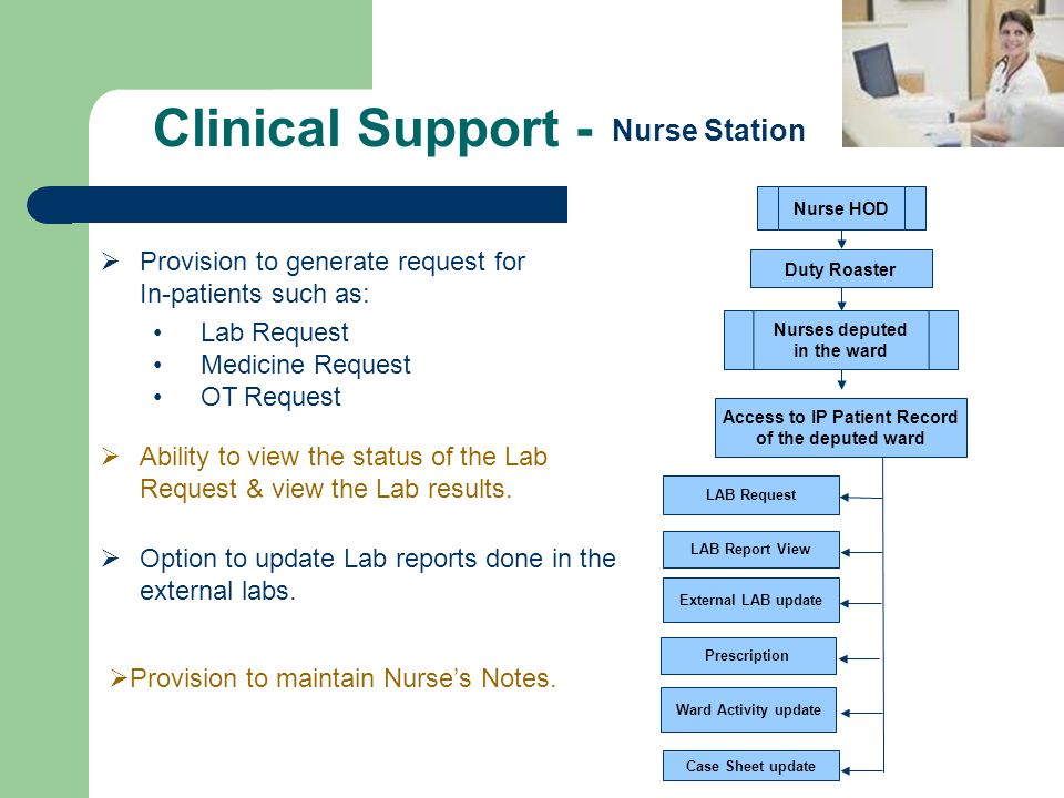 Clinical Support - Nurse Station