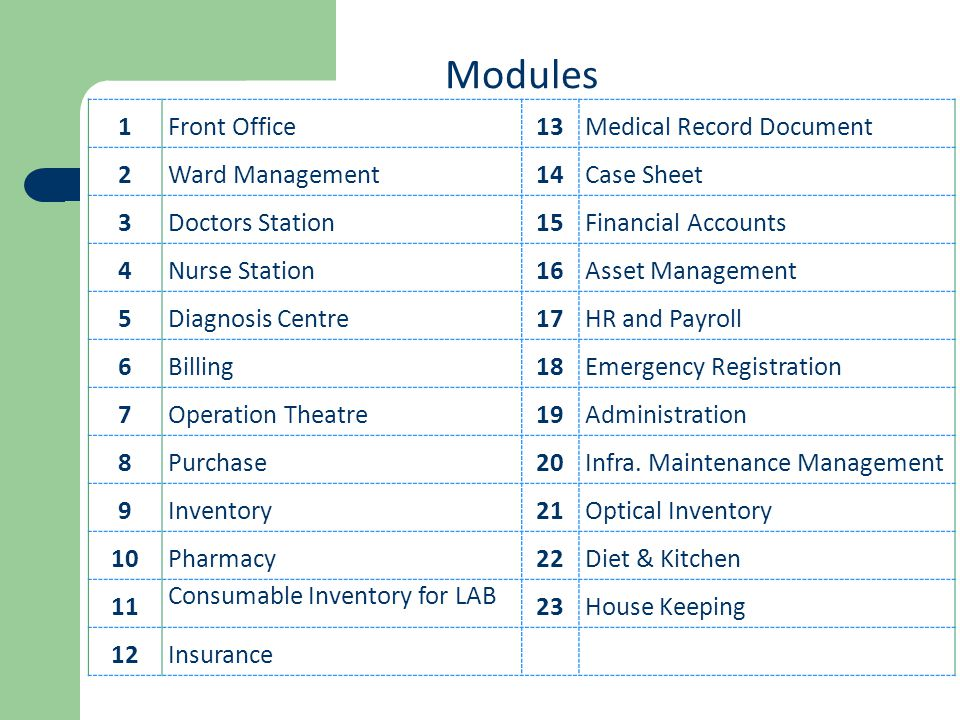 Modules 1 Front Office 13 Medical Record Document 2 Ward Management 14