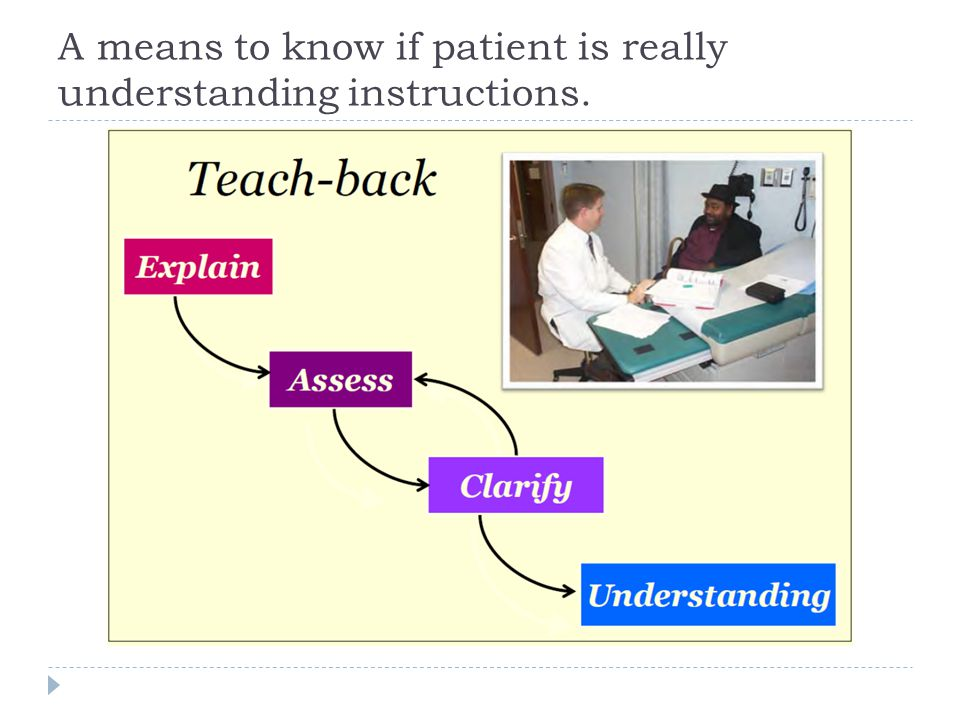 A means to know if patient is really understanding instructions.