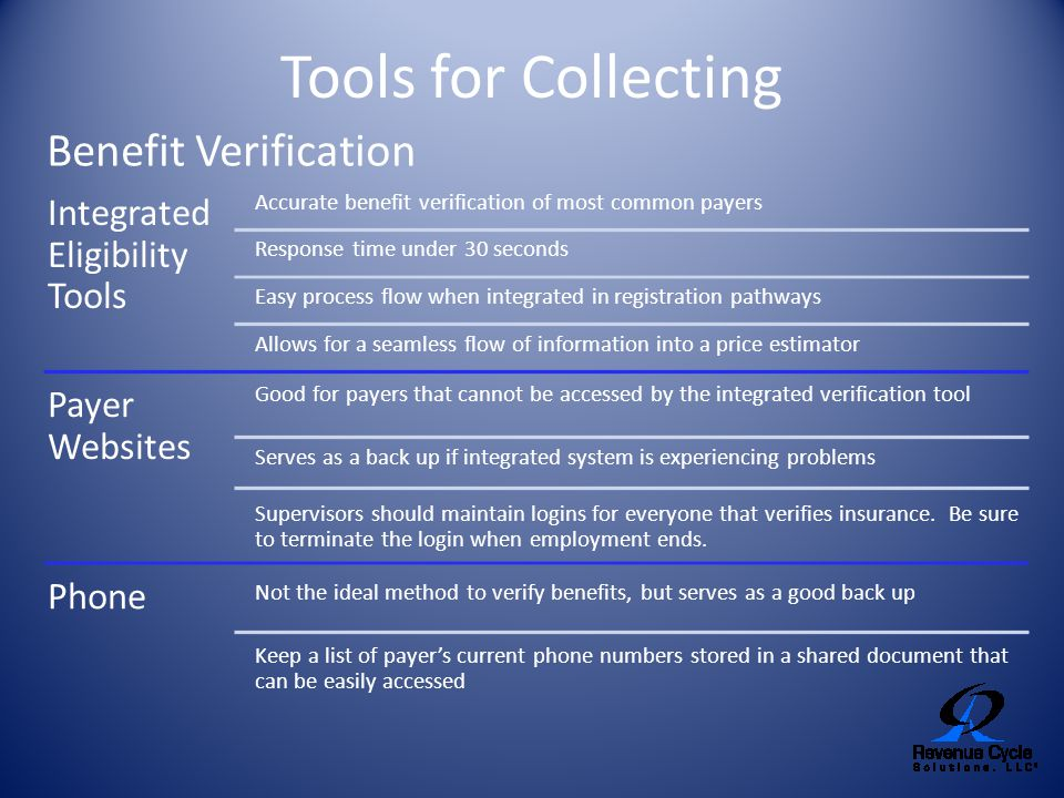 Tools for Collecting Benefit Verification Integrated Eligibility Tools