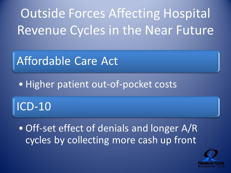 Outside Forces Affecting Hospital Revenue Cycles in the Near Future