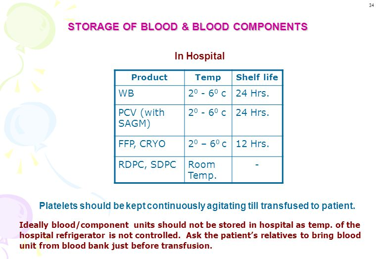 STORAGE OF BLOOD & BLOOD COMPONENTS