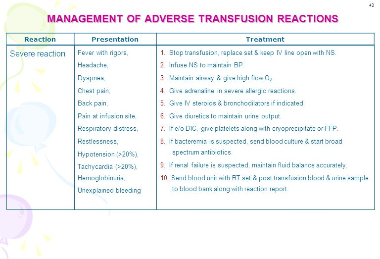 MANAGEMENT OF ADVERSE TRANSFUSION REACTIONS
