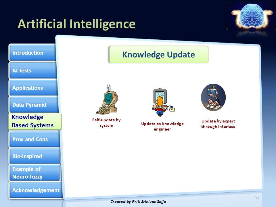 Update by knowledge engineer Update by expert through interface