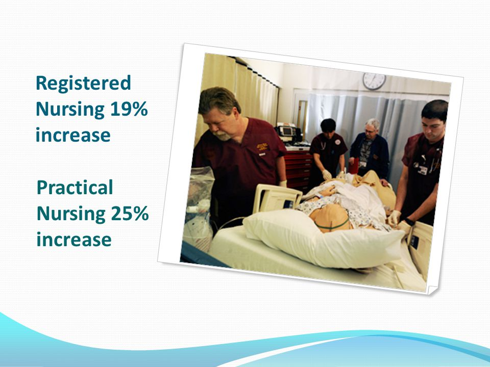 Registered Nursing 19% increase