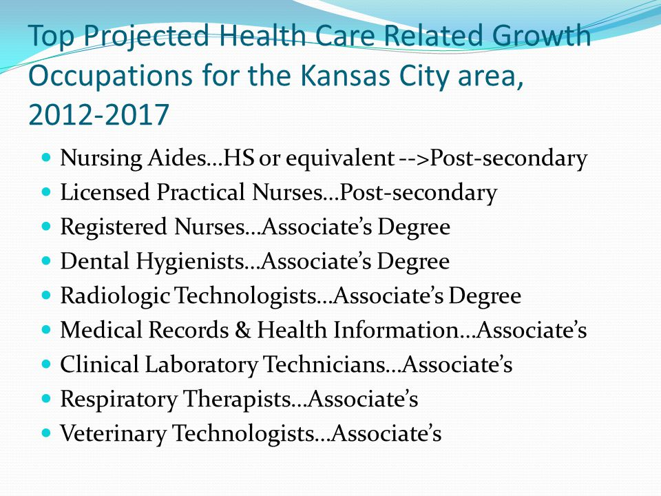 Top Projected Health Care Related Growth Occupations for the Kansas City area, 2012-2017