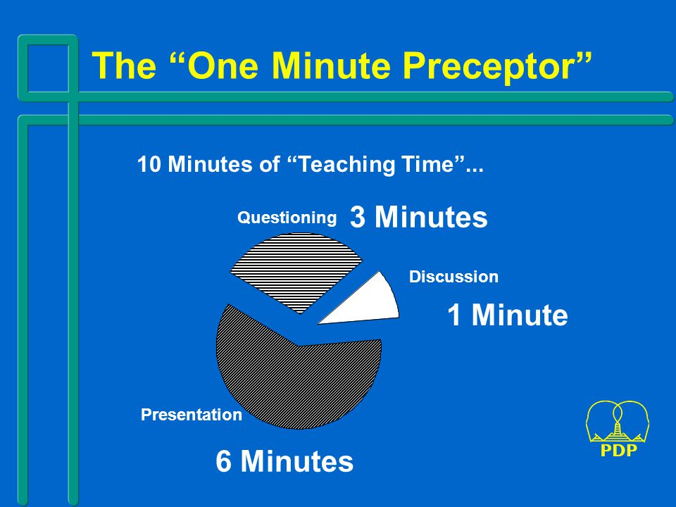 The One Minute Preceptor