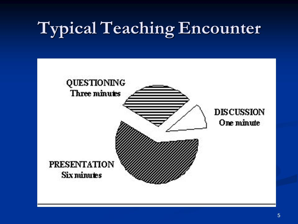 Typical Teaching Encounter