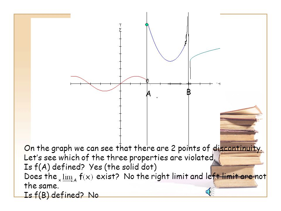 A B. On the graph we can see that there are 2 points of discontinuity. Let's see which of the three properties are violated.