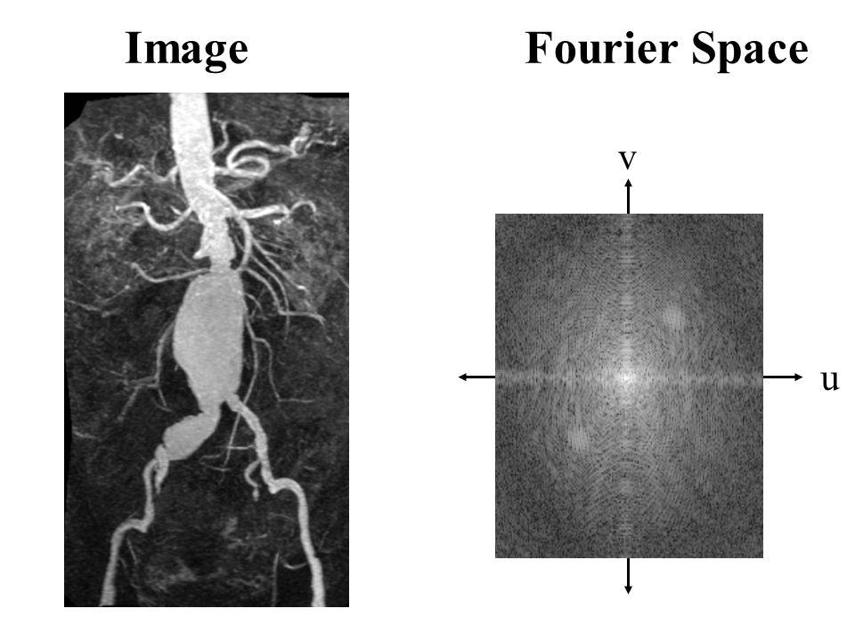 Image Fourier Space u v