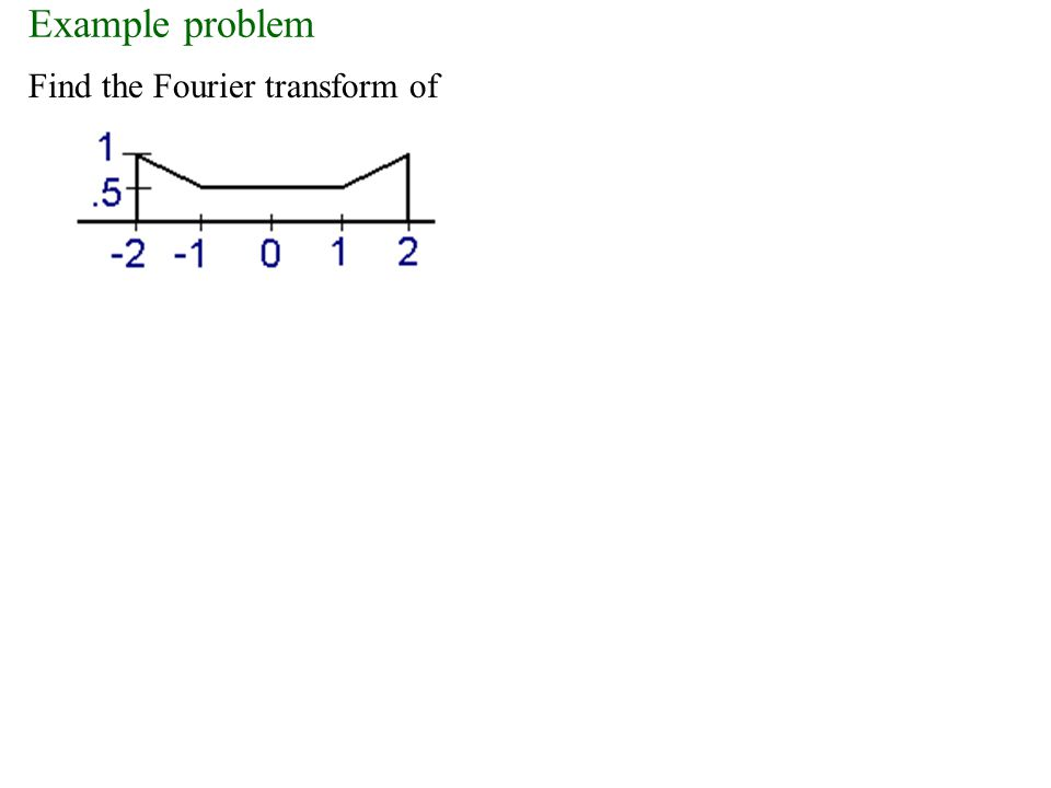 Example problem Find the Fourier transform of