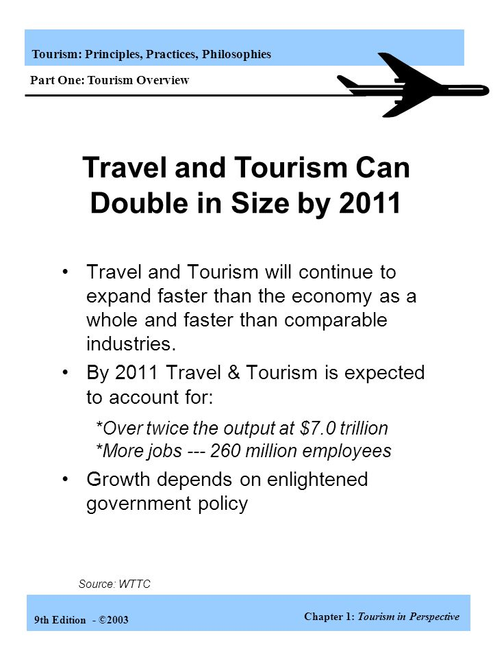 Travel and Tourism Can Double in Size by 2011