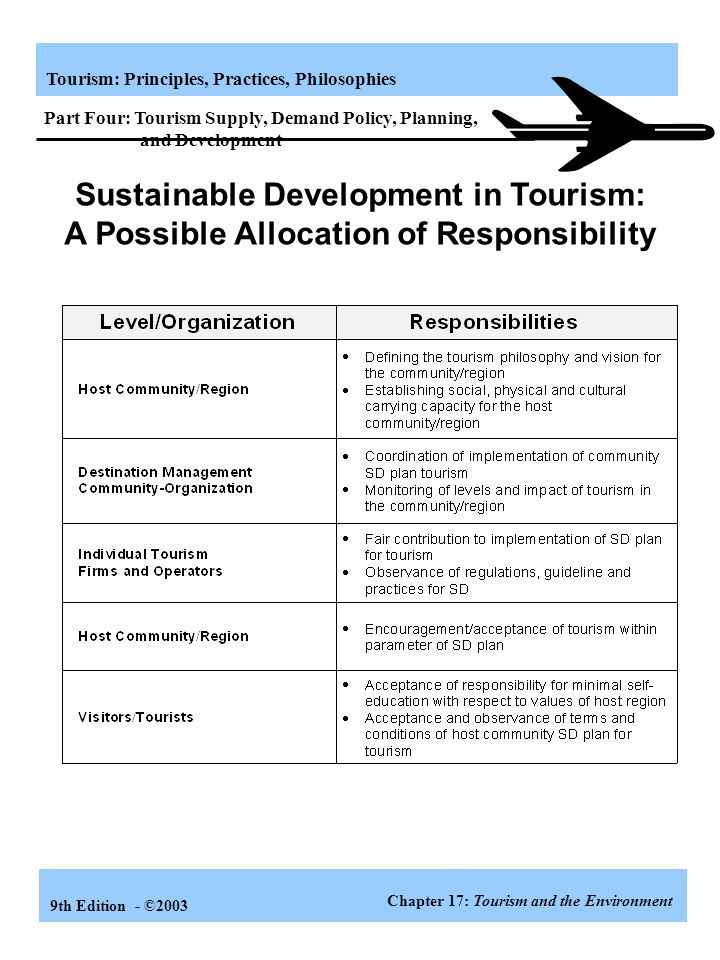 Sustainable Development in Tourism: