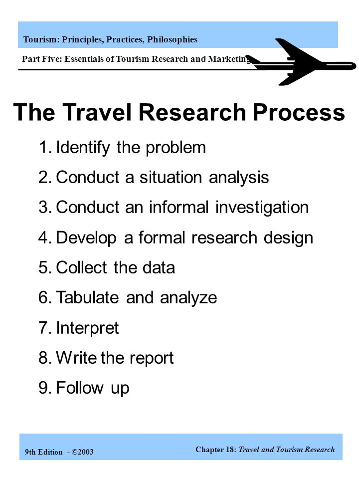 The Travel Research Process