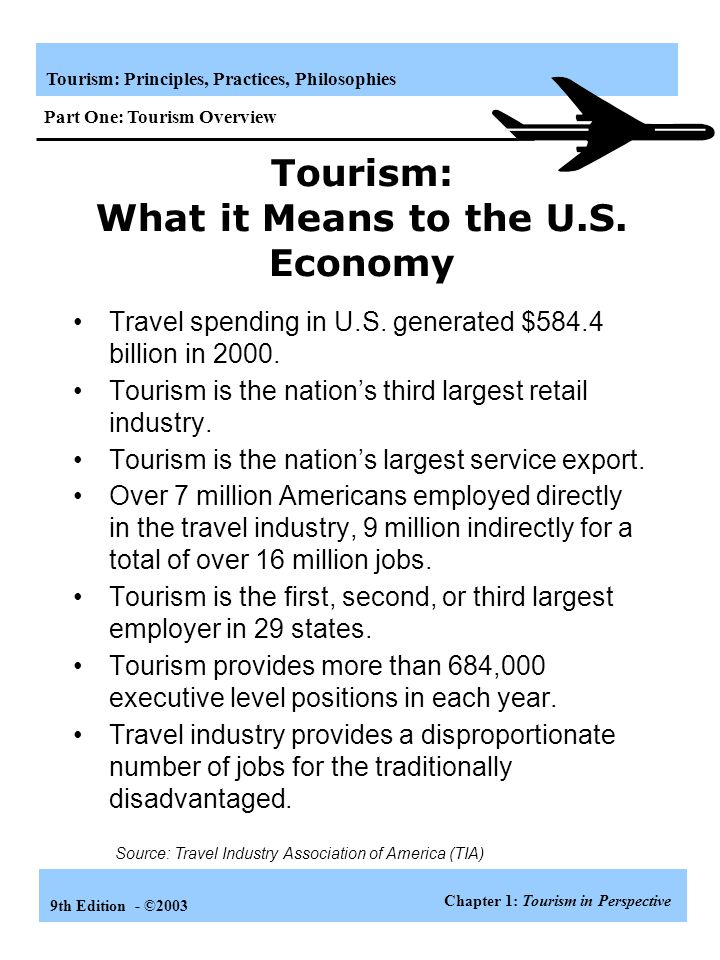 Tourism: What it Means to the U.S. Economy