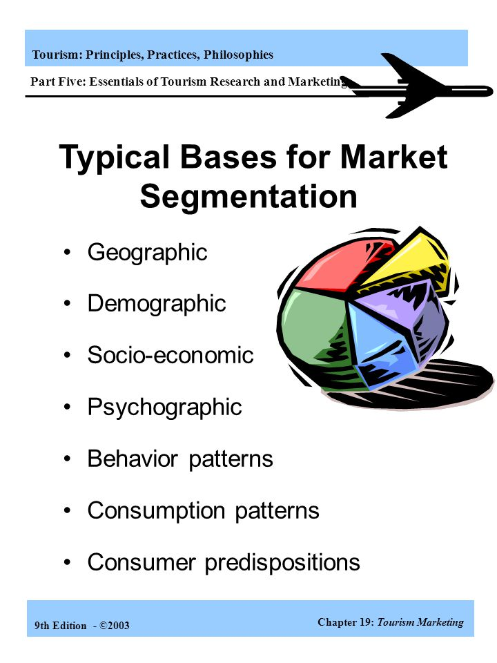 Typical Bases for Market Segmentation