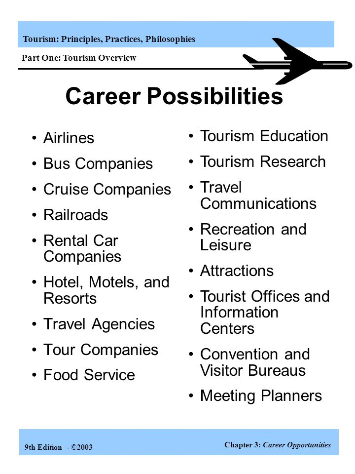 Career Possibilities Tourism Education Airlines Tourism Research