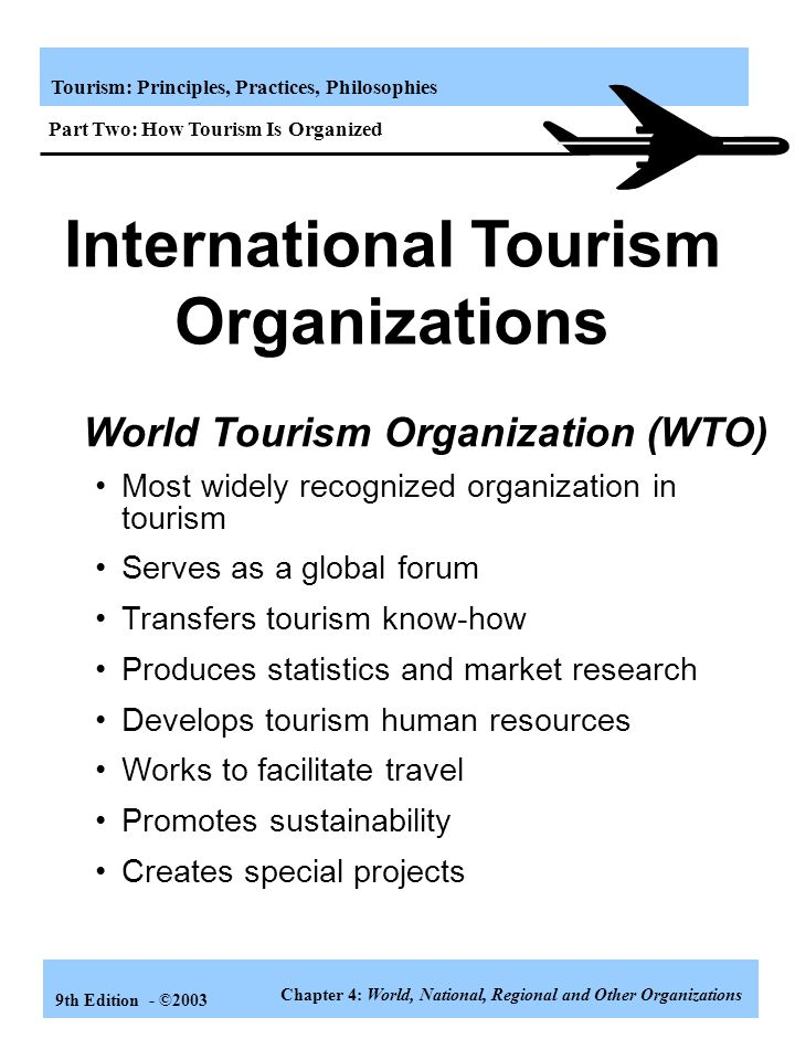 International Tourism Organizations