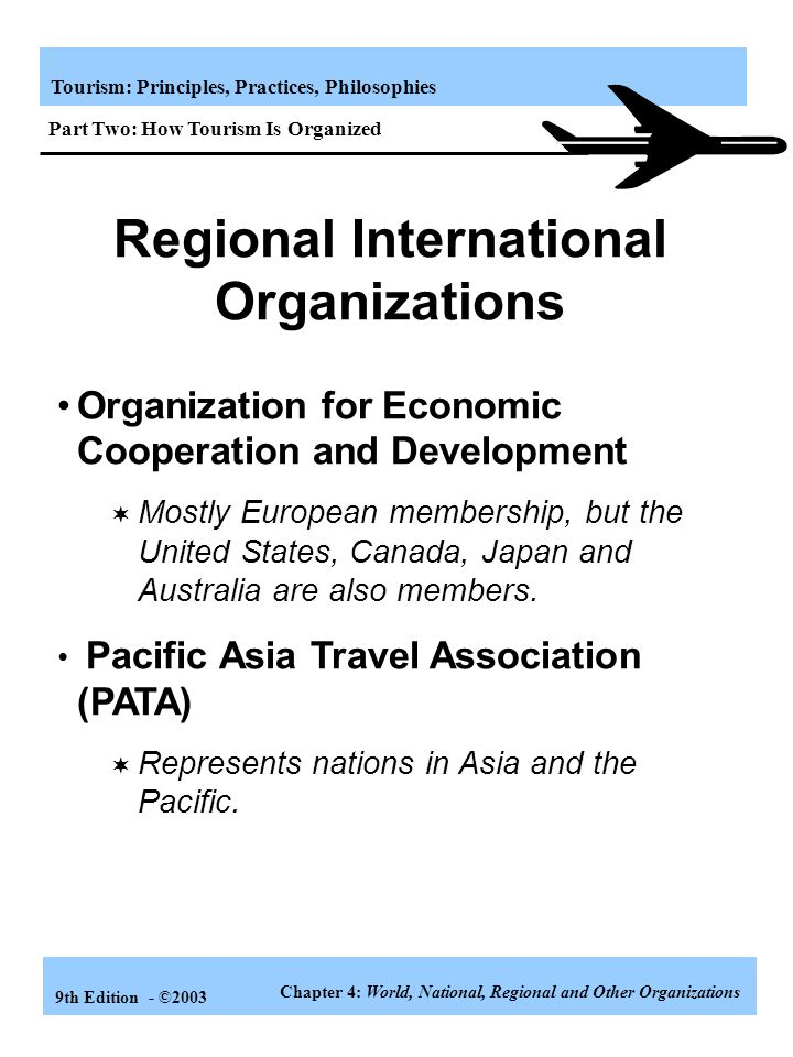 Regional International Organizations