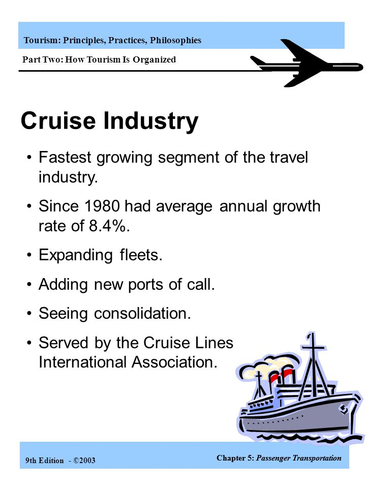 Cruise Industry Fastest growing segment of the travel industry.
