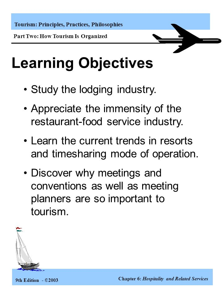 Learning Objectives Study the lodging industry.