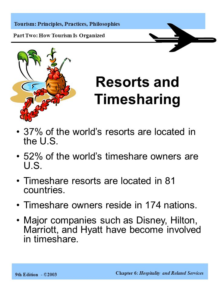 Resorts and Timesharing