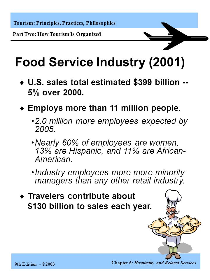 Food Service Industry (2001)