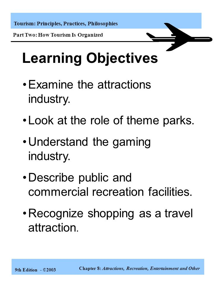Learning Objectives Examine the attractions industry.