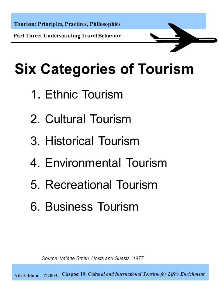 Six Categories of Tourism