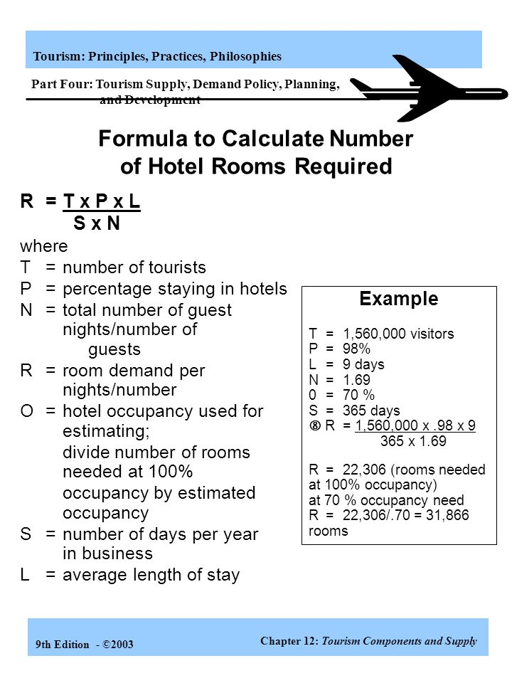 Formula to Calculate Number of Hotel Rooms Required