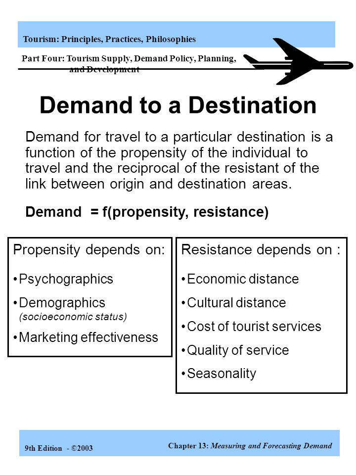 Demand to a Destination