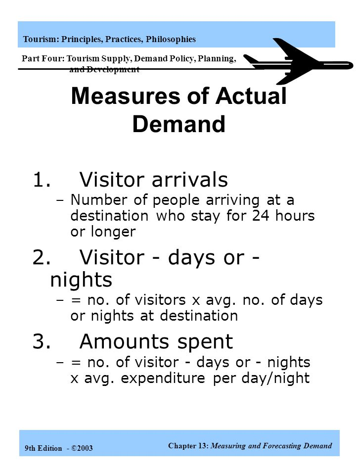 Measures of Actual Demand