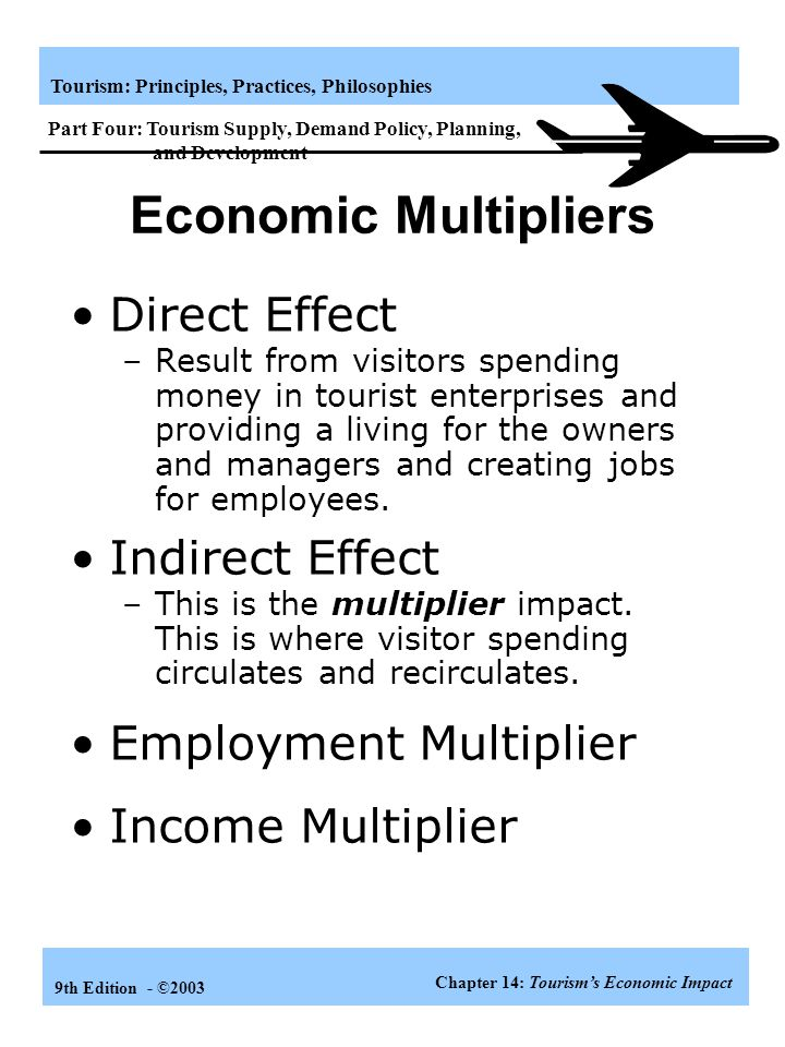 Economic Multipliers Direct Effect Indirect Effect