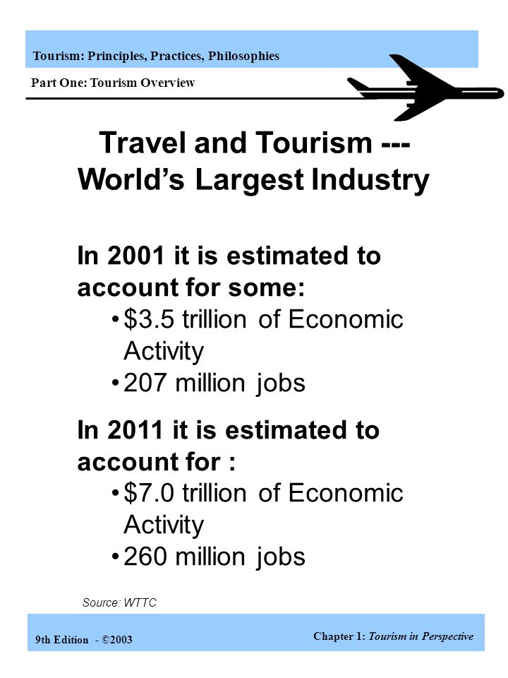 Travel and Tourism --- World's Largest Industry