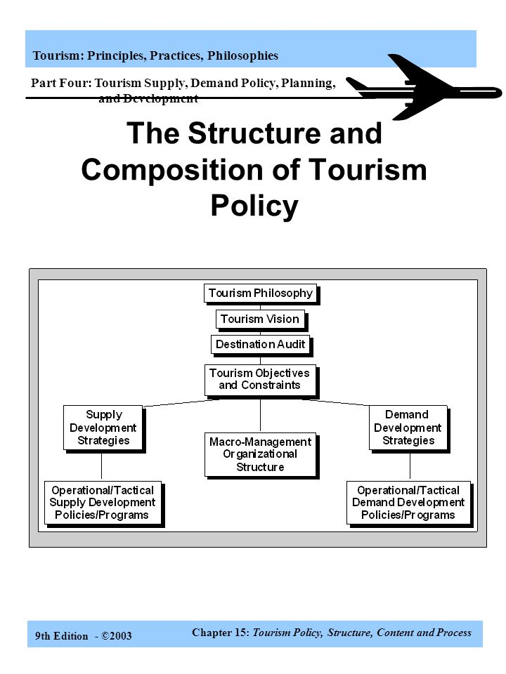 The Structure and Composition of Tourism Policy