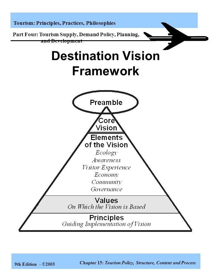 Destination Vision Framework