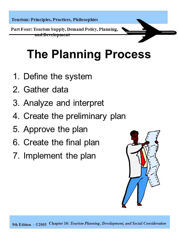 The Planning Process 1. Define the system 2. Gather data
