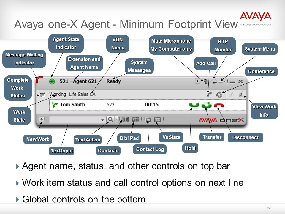 Avaya one-X Agent - Minimum Footprint View