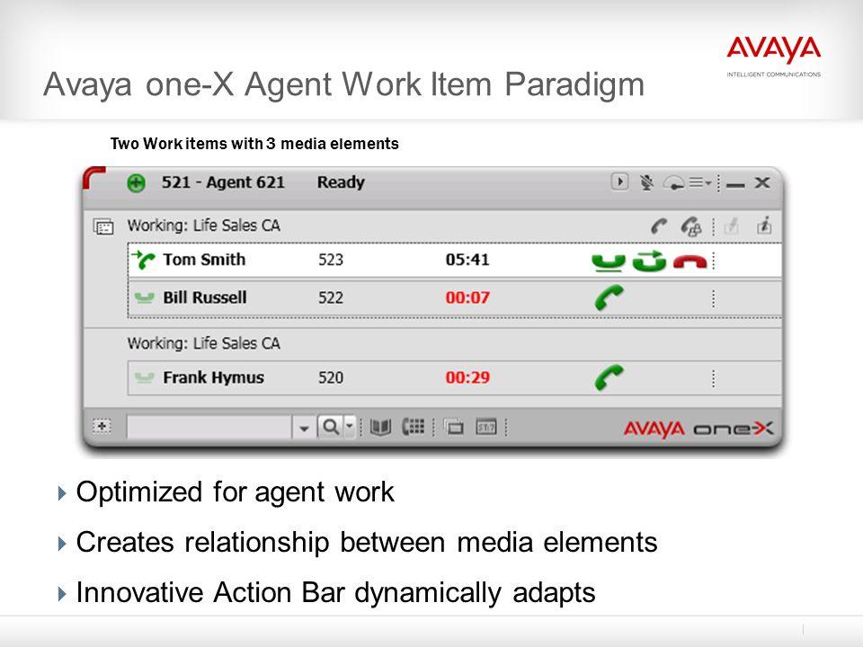 Avaya one-X Agent Work Item Paradigm
