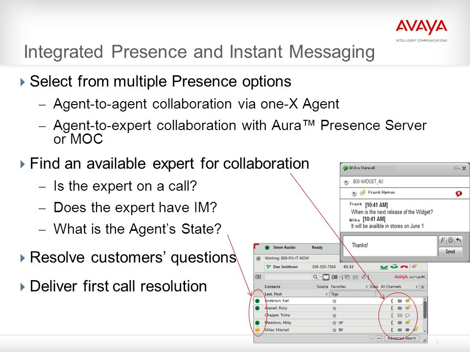 Integrated Presence and Instant Messaging