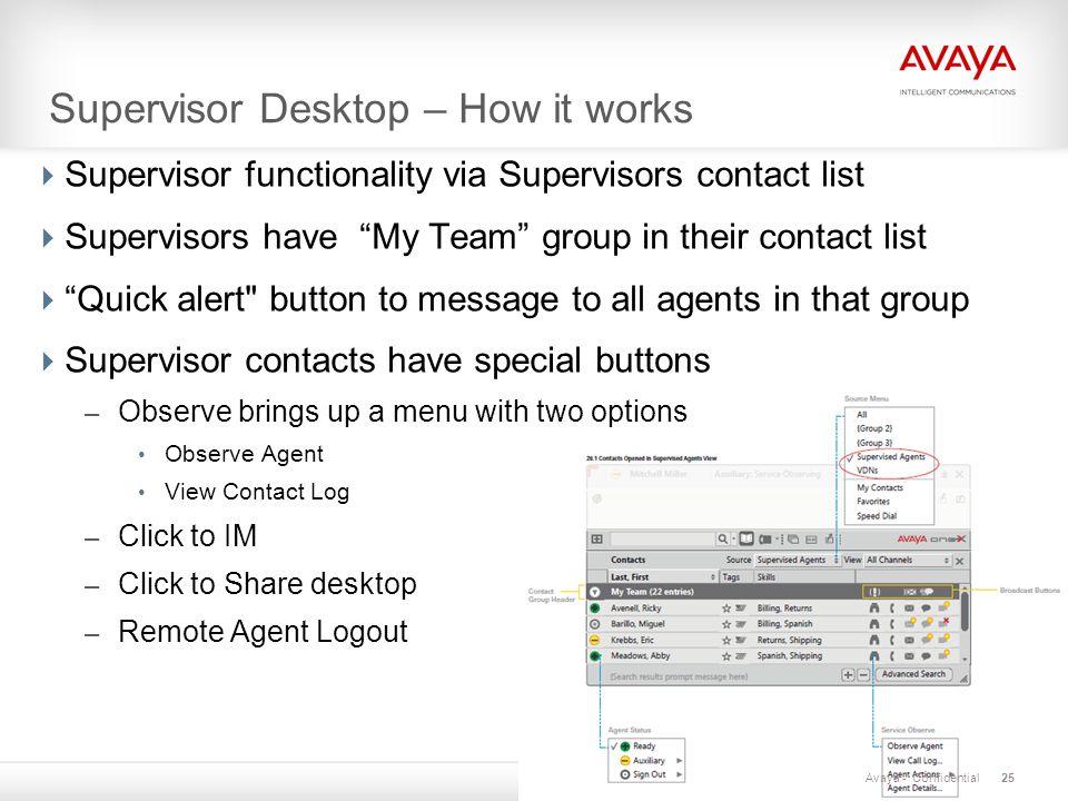 Supervisor Desktop – How it works