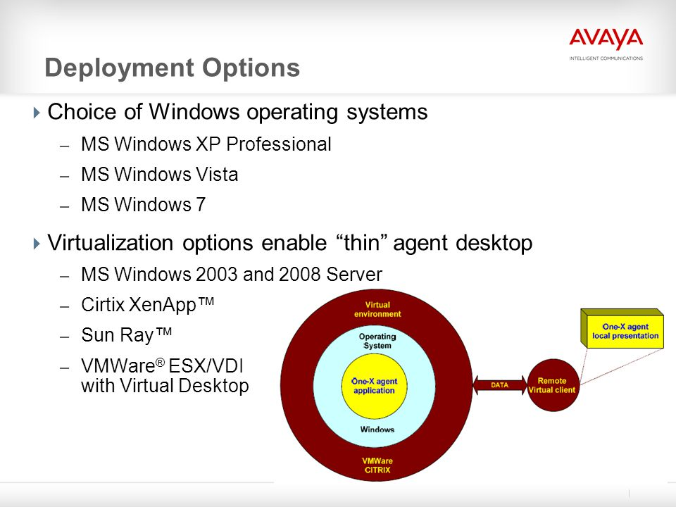 Deployment Options Choice of Windows operating systems