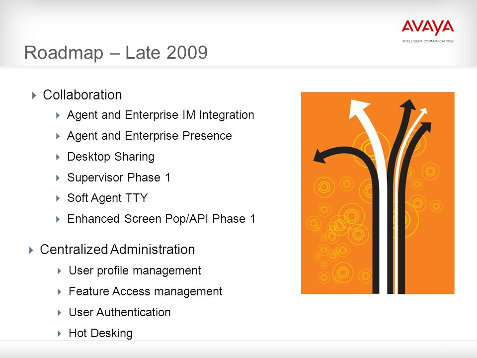 Roadmap – Late 2009 Collaboration Centralized Administration