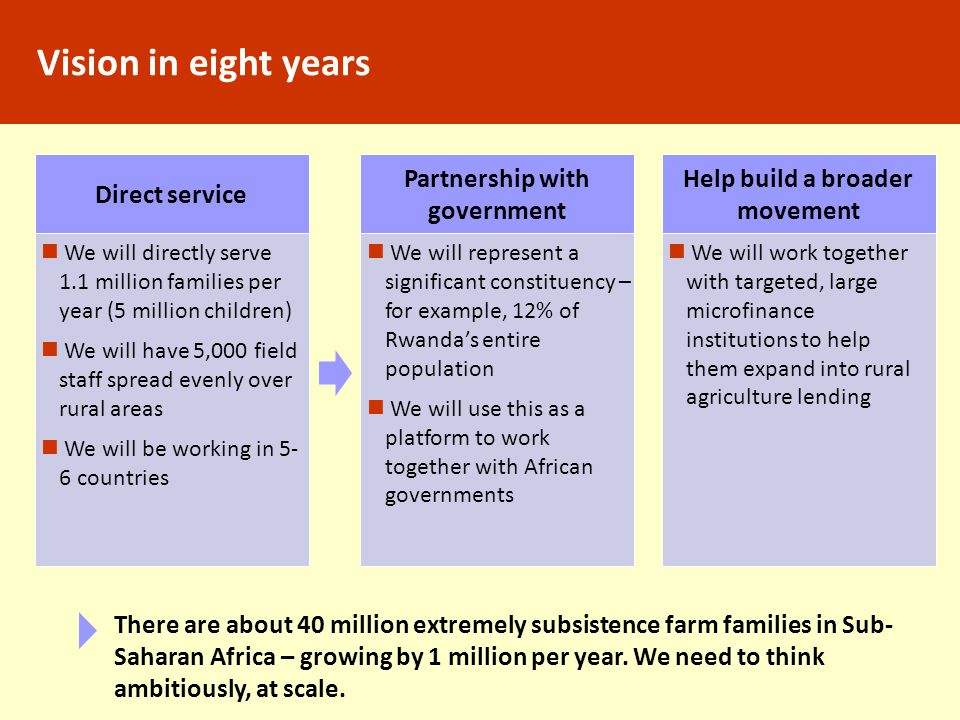 Vision in eight years Direct service Partnership with government