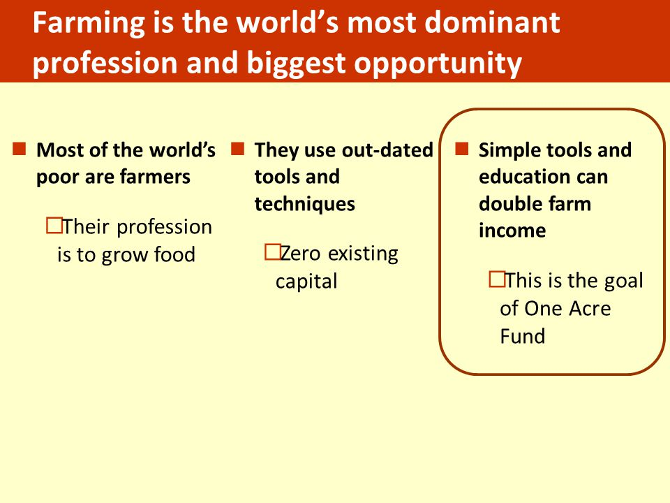 Farming is the world's most dominant profession and biggest opportunity