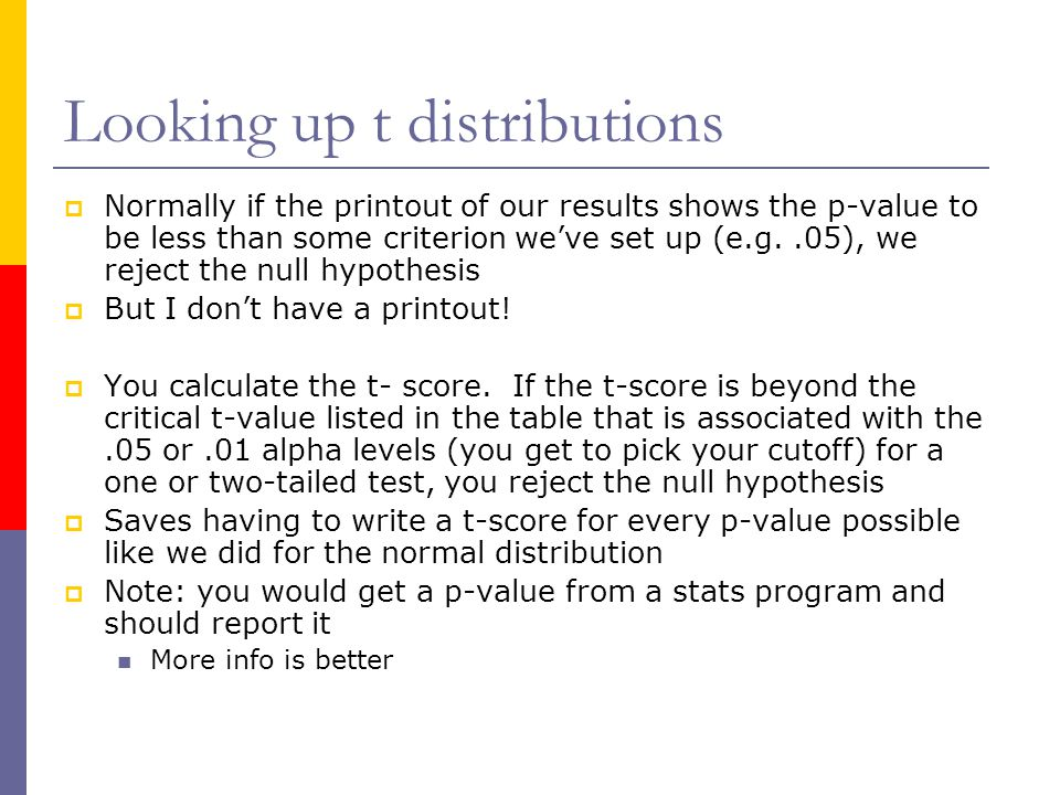 Looking up t distributions
